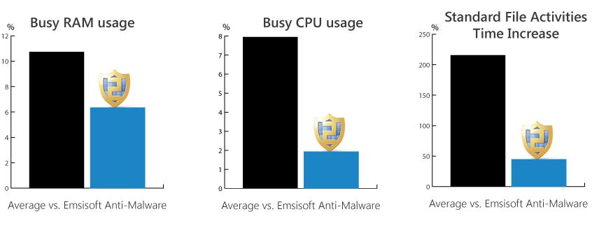 RAM-CPU-VB100-201309
